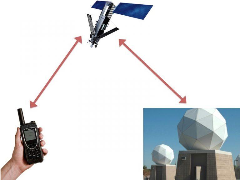 Satellite Internet Broadband Service